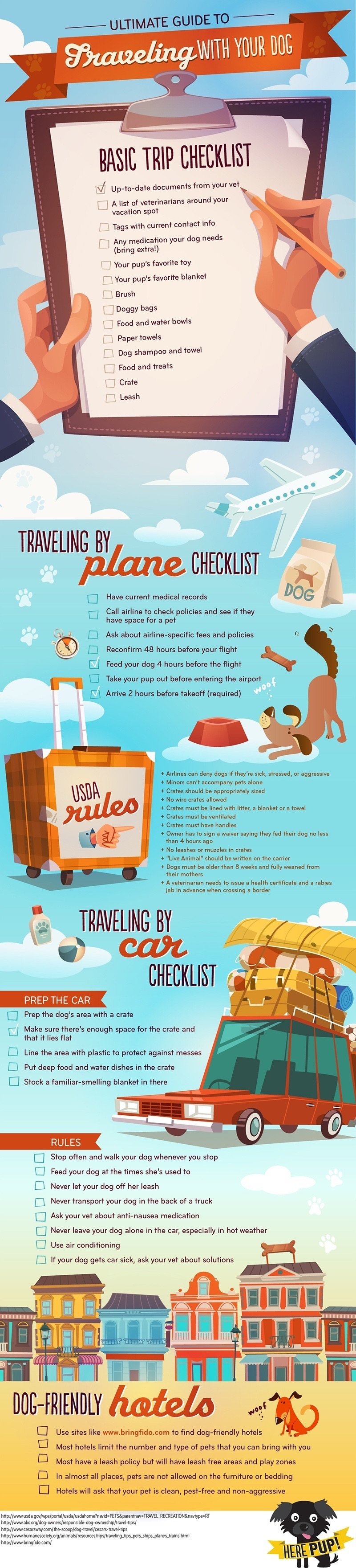 How to Travel with your Dog Infographic by Perrin Carrell